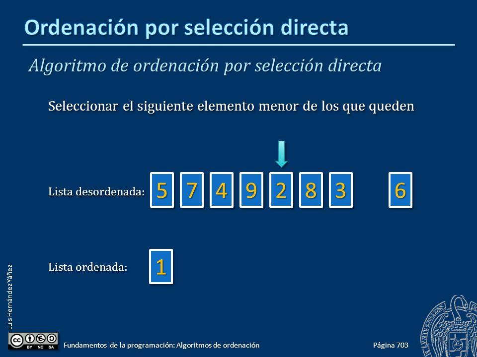 Luis Hernández Yáñez Algoritmo de ordenación por selección directa Página 703 Fundamentos de la programación: Algoritmos de ordenación 66 11 338822994