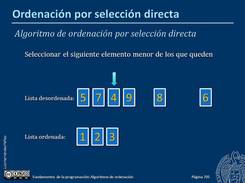 Luis Hernández Yáñez Algoritmo de ordenación por selección directa Página 705 Fundamentos de la programación: Algoritmos de ordenación 66 1133 88 22 99447755 Lista ordenada: Lista desordenada: Seleccionar el siguiente elemento menor de los que queden