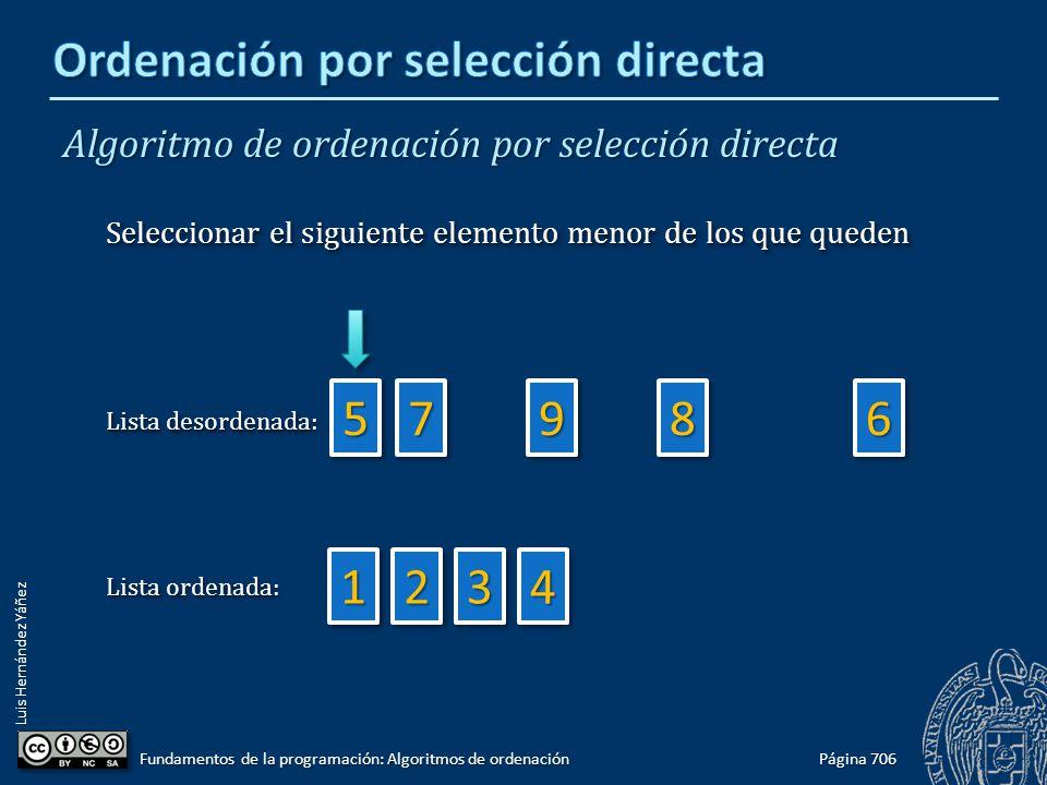 Luis Hernández Yáñez Algoritmo de ordenación por selección directa Página 706 Fundamentos de la programación: Algoritmos de ordenación 66 1133 88 22 9