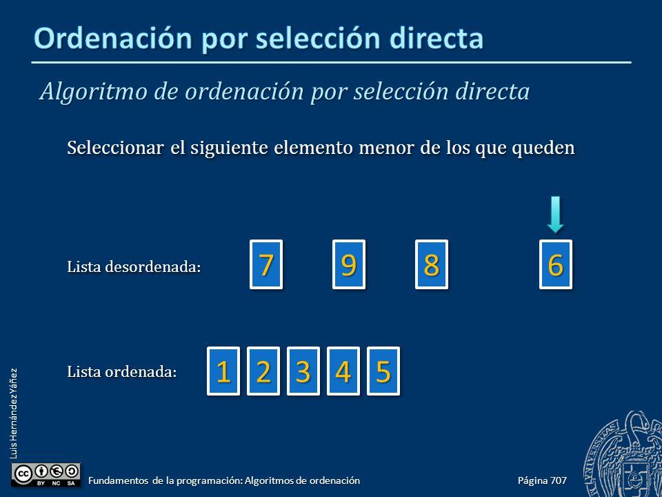Luis Hernández Yáñez Algoritmo de ordenación por selección directa Página 707 Fundamentos de la programación: Algoritmos de ordenación 66 1133 88 22 99 44 77 55 Lista ordenada: Lista desordenada: Seleccionar el siguiente elemento menor de los que queden
