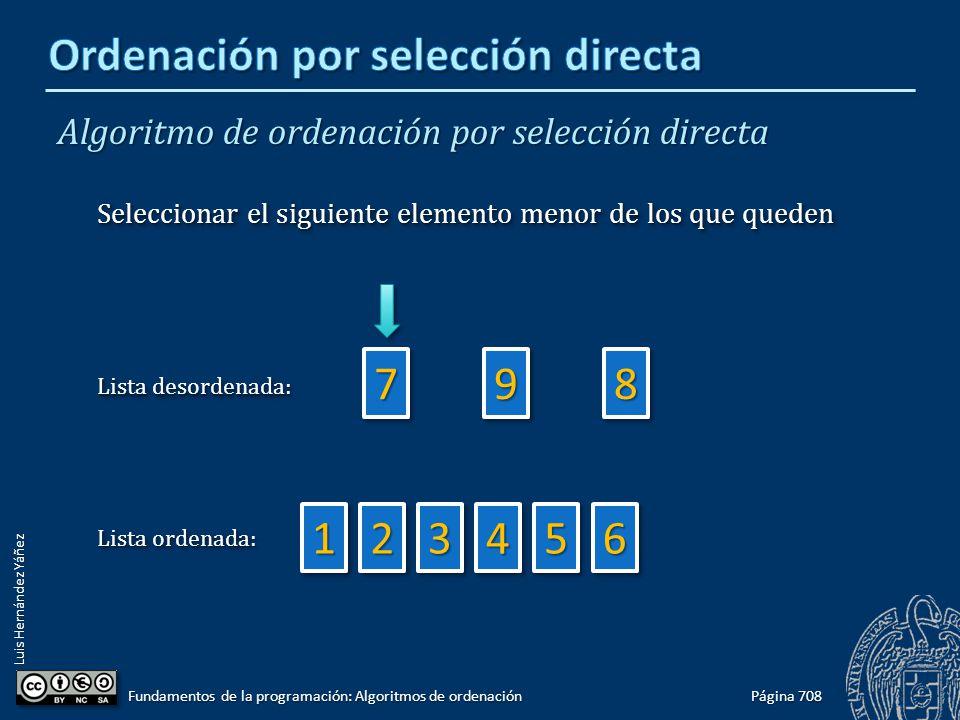 Luis Hernández Yáñez Algoritmo de ordenación por selección directa Página 708 Fundamentos de la programación: Algoritmos de ordenación 661133 88 22 99