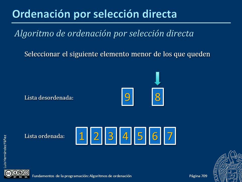 Luis Hernández Yáñez Algoritmo de ordenación por selección directa Página 709 Fundamentos de la programación: Algoritmos de ordenación 661133 88 22 99 447755 Lista ordenada: Lista desordenada: Seleccionar el siguiente elemento menor de los que queden