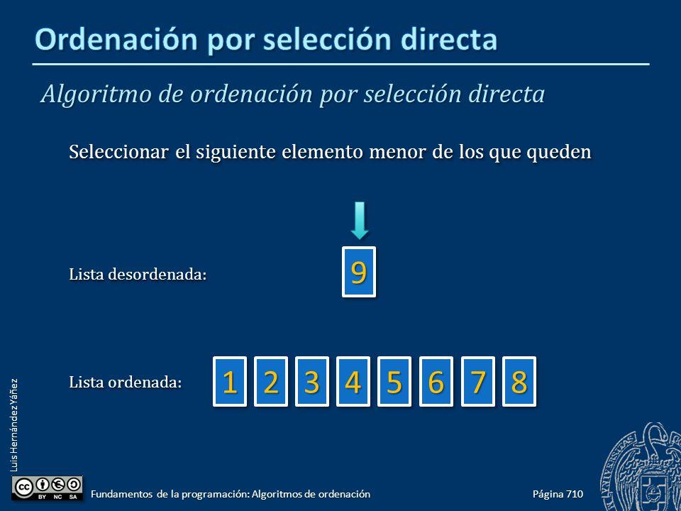 Luis Hernández Yáñez Algoritmo de ordenación por selección directa Página 710 Fundamentos de la programación: Algoritmos de ordenación 6611338822 99 4