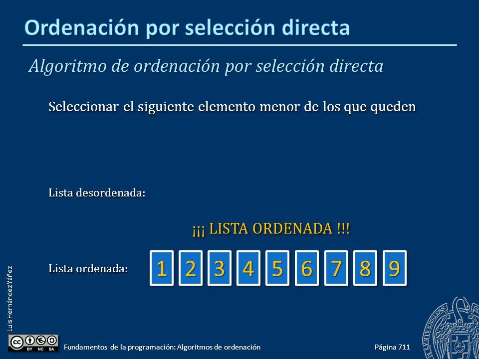 Luis Hernández Yáñez Algoritmo de ordenación por selección directa Página 711 Fundamentos de la programación: Algoritmos de ordenación 661133882299447755 Lista ordenada: Lista desordenada: ¡¡¡ LISTA ORDENADA !!.