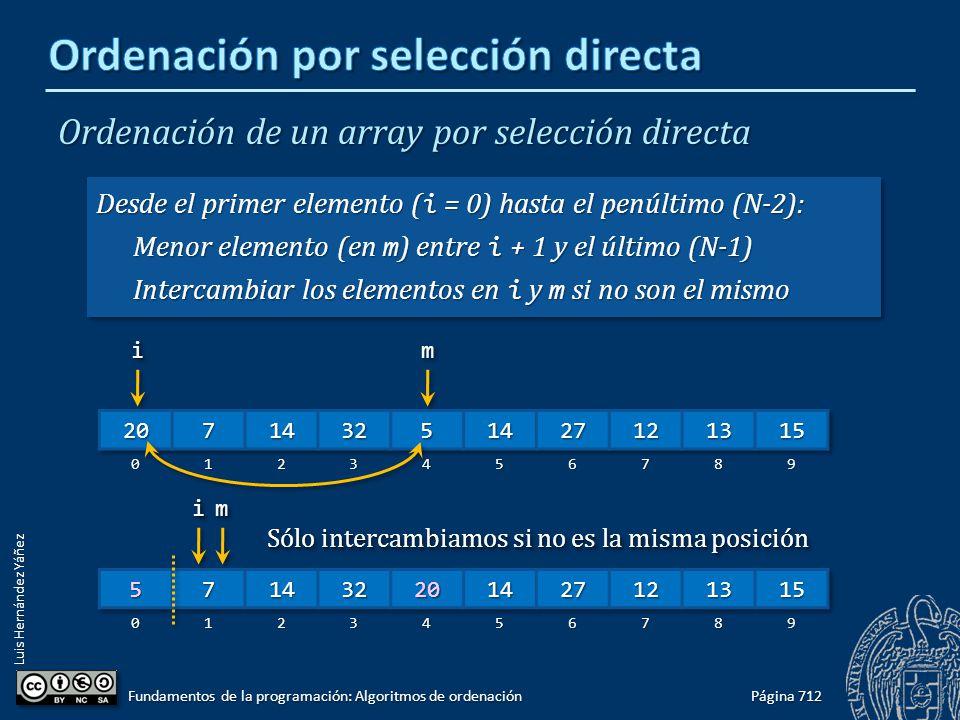 Luis Hernández Yáñez Ordenación de un array por selección directa Desde el primer elemento ( i = 0) hasta el penúltimo (N-2): Menor elemento (en m ) entre i + 1 y el último (N-1) Intercambiar los elementos en i y m si no son el mismo Página 712 Fundamentos de la programación: Algoritmos de ordenación mmii mmii Sólo intercambiamos si no es la misma posición