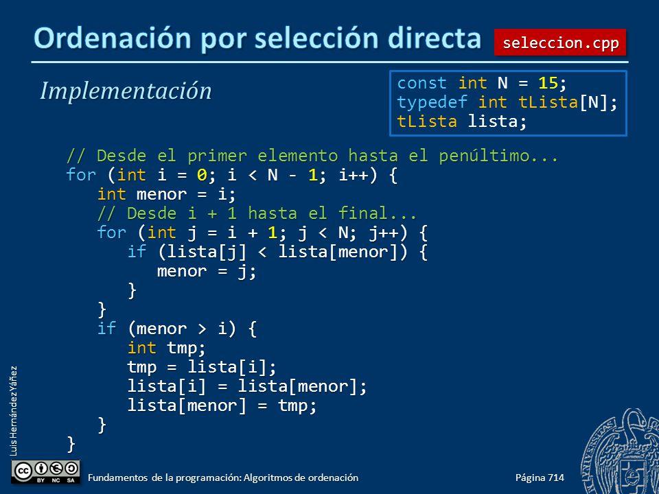 Luis Hernández Yáñez Implementación // Desde el primer elemento hasta el penúltimo... for (int i = 0; i < N - 1; i++) { int menor = i; int menor = i;