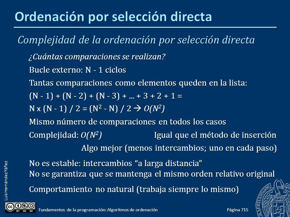 Luis Hernández Yáñez Complejidad de la ordenación por selección directa ¿Cuántas comparaciones se realizan? Bucle externo: N - 1 ciclos Tantas compara