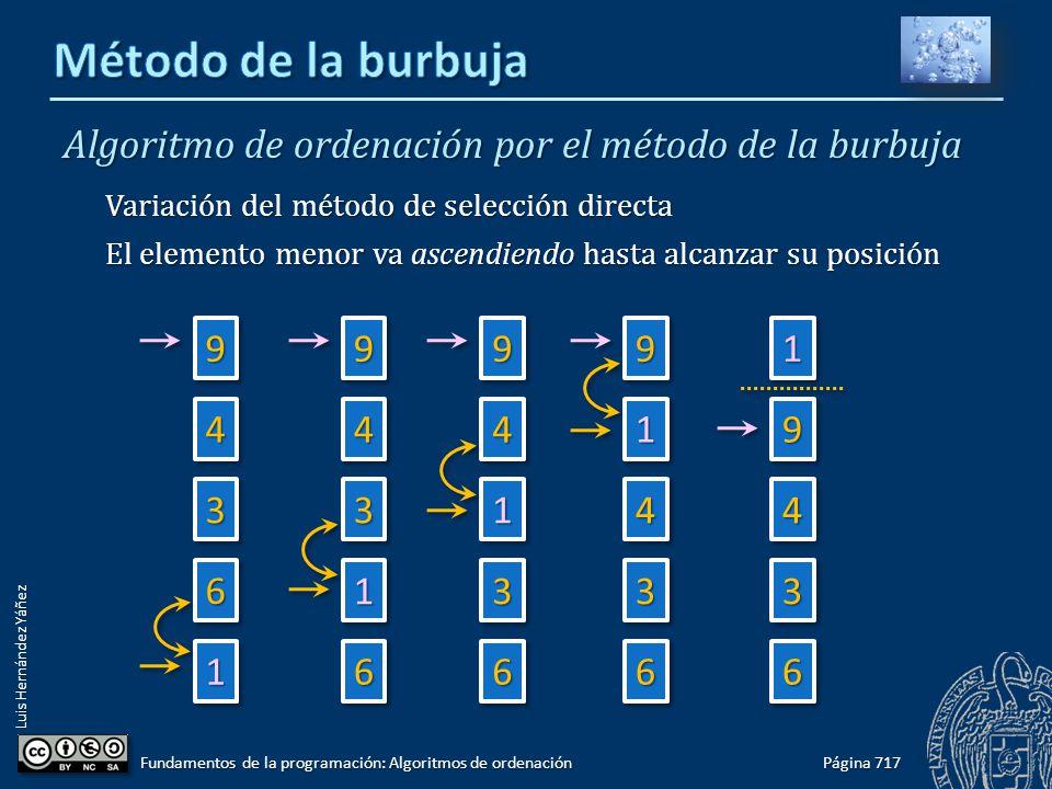 Luis Hernández Yáñez Algoritmo de ordenación por el método de la burbuja Variación del método de selección directa El elemento menor va ascendiendo hasta alcanzar su posición Página 717 Fundamentos de la programación: Algoritmos de ordenación 66 33 11 99 44 66 33 11 99 44 66 11 33 99 44 66 44 33 99 11 66 44 33 11 99