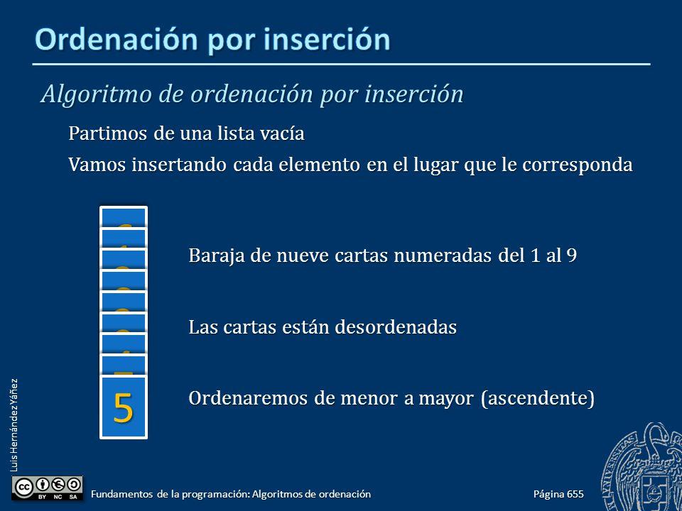 Luis Hernández Yáñez Ordenación de arrays por inserción Situación inicial: Lista ordenada con un solo elemento (primero) Desde el segundo elemento del array hasta el último: Localizar el primer elemento mayor en lo ya ordenado Página 666 Fundamentos de la programación: Algoritmos de ordenación Primer elemento mayor o igual: índice 0 77nuevonuevo