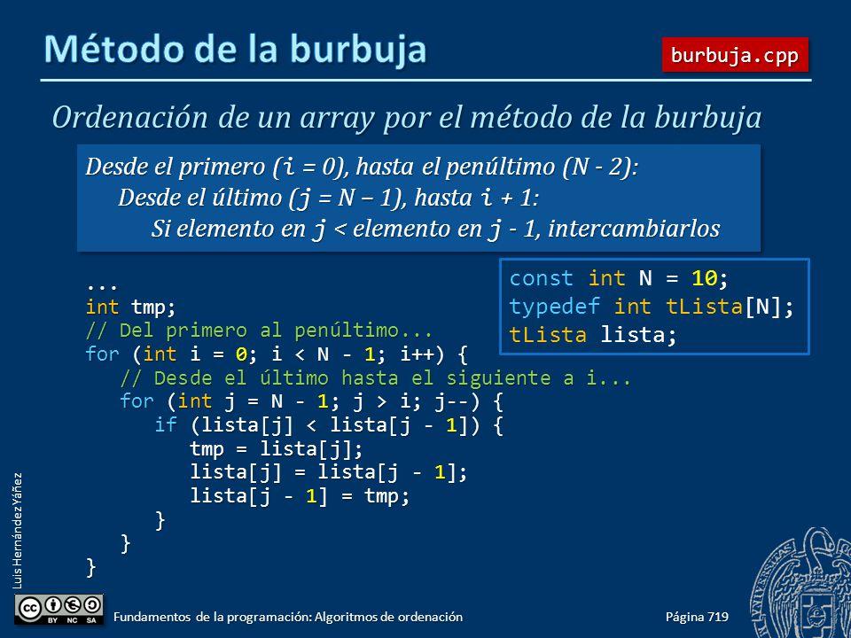 Luis Hernández Yáñez Ordenación de un array por el método de la burbuja Desde el primero ( i = 0), hasta el penúltimo (N - 2): Desde el último ( j = N – 1), hasta i + 1: Si elemento en j < elemento en j - 1, intercambiarlos...