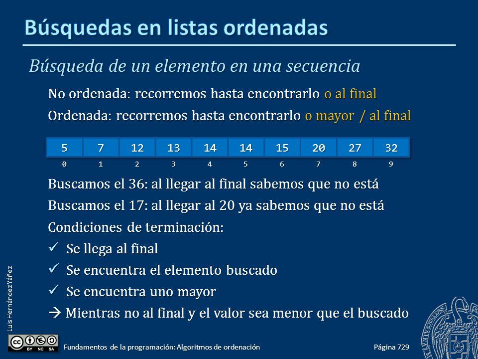 Luis Hernández Yáñez Búsqueda de un elemento en una secuencia No ordenada: recorremos hasta encontrarlo o al final Ordenada: recorremos hasta encontra