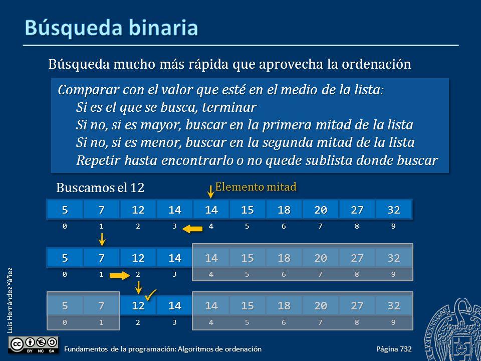 Luis Hernández Yáñez Búsqueda mucho más rápida que aprovecha la ordenación Comparar con el valor que esté en el medio de la lista: Si es el que se bus