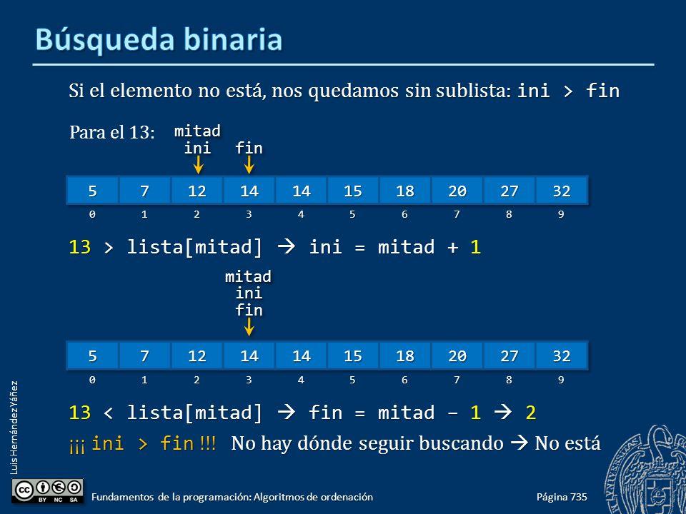 Luis Hernández Yáñez Si el elemento no está, nos quedamos sin sublista: ini > fin 13 > lista[mitad] ini = mitad + 1 13 < lista[mitad] fin = mitad – 1