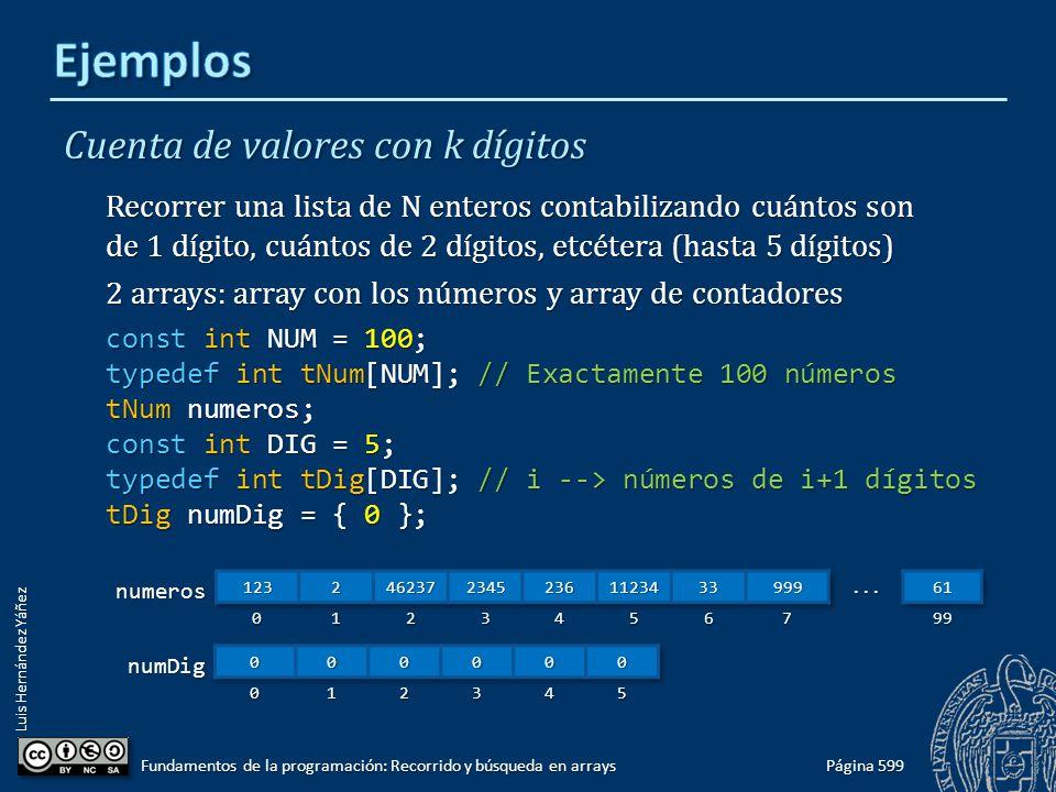 Luis Hernández Yáñez Cuenta de valores con k dígitos Recorrer una lista de N enteros contabilizando cuántos son de 1 dígito, cuántos de 2 dígitos, etcétera (hasta 5 dígitos) 2 arrays: array con los números y array de contadores const int NUM = 100; typedef int tNum[NUM]; // Exactamente 100 números tNum numeros; const int DIG = 5; typedef int tDig[DIG]; // i --> números de i+1 dígitos tDig numDig = { 0 }; Página 599 Fundamentos de la programación: Recorrido y búsqueda en arrays