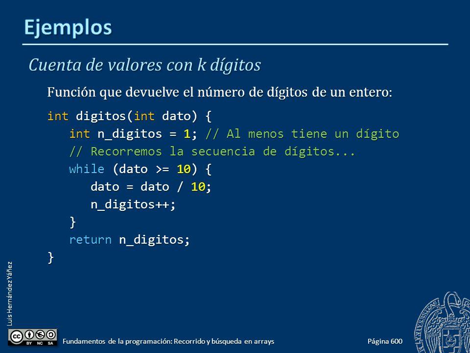 Luis Hernández Yáñez Cuenta de valores con k dígitos Función que devuelve el número de dígitos de un entero: int digitos(int dato) { int n_digitos = 1