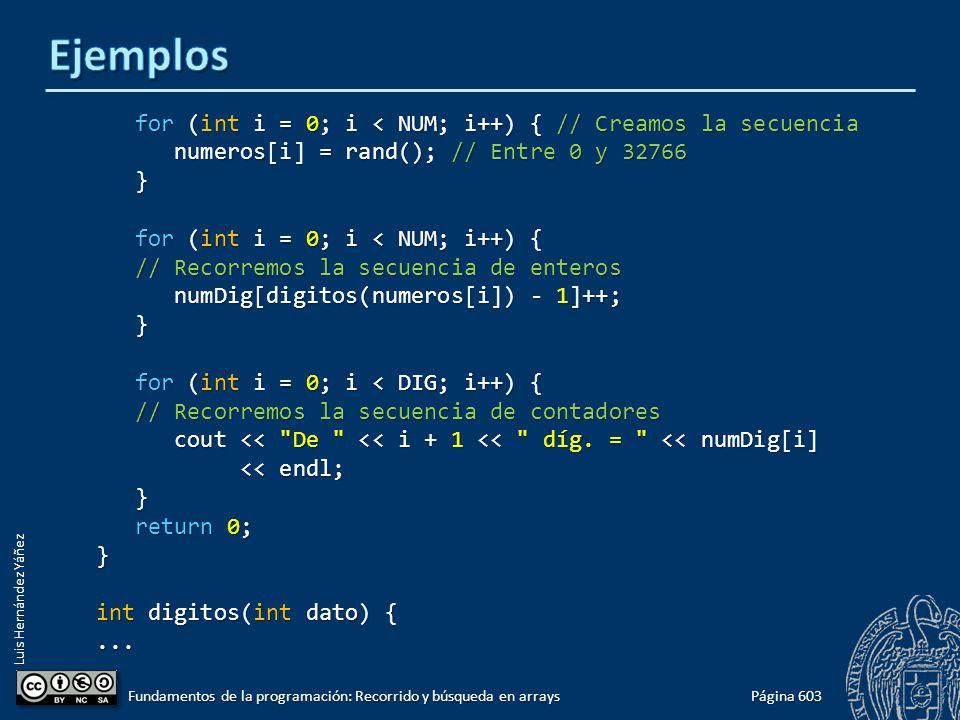Luis Hernández Yáñez for (int i = 0; i < NUM; i++) { // Creamos la secuencia for (int i = 0; i < NUM; i++) { // Creamos la secuencia numeros[i] = rand(); // Entre 0 y 32766 numeros[i] = rand(); // Entre 0 y 32766 } for (int i = 0; i < NUM; i++) { for (int i = 0; i < NUM; i++) { // Recorremos la secuencia de enteros // Recorremos la secuencia de enteros numDig[digitos(numeros[i]) - 1]++; numDig[digitos(numeros[i]) - 1]++; } for (int i = 0; i < DIG; i++) { for (int i = 0; i < DIG; i++) { // Recorremos la secuencia de contadores // Recorremos la secuencia de contadores cout << De << i + 1 << díg.