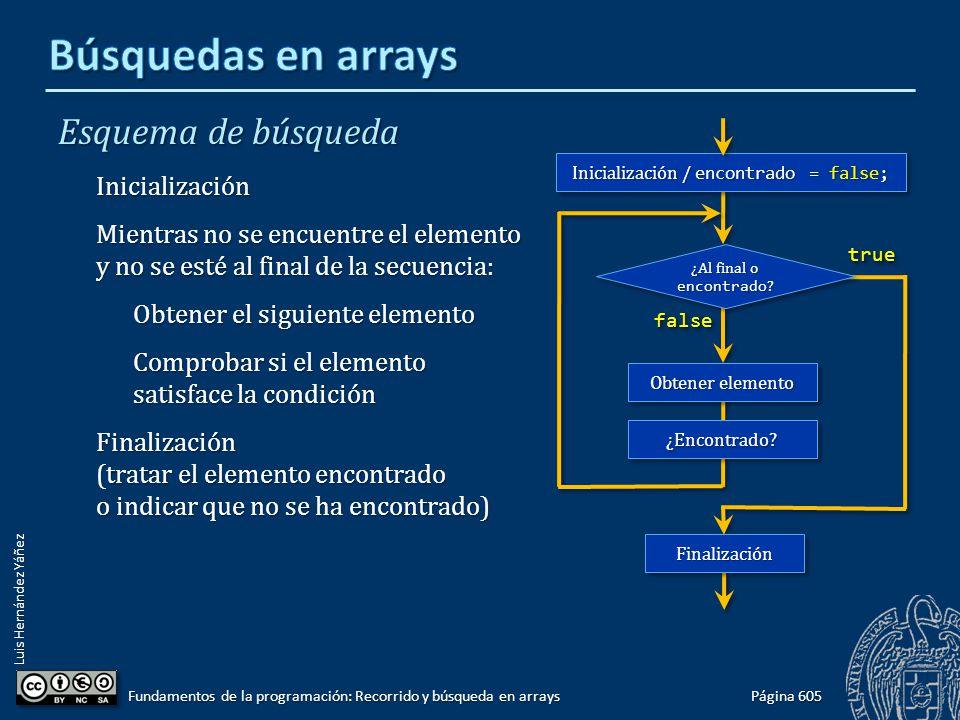 Luis Hernández Yáñez Esquema de búsqueda Inicialización Mientras no se encuentre el elemento y no se esté al final de la secuencia: Obtener el siguien