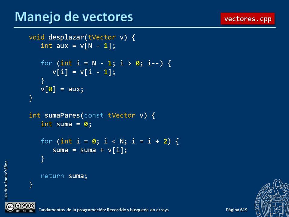 Luis Hernández Yáñez void desplazar(tVector v) { int aux = v[N - 1]; int aux = v[N - 1]; for (int i = N - 1; i > 0; i--) { for (int i = N - 1; i > 0;