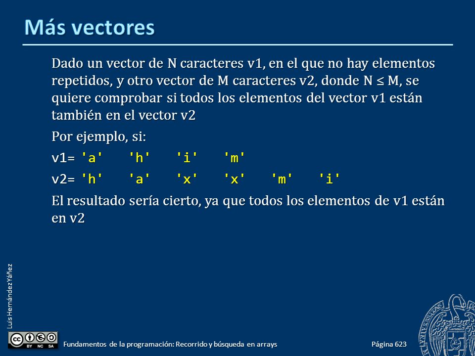 Luis Hernández Yáñez Página 623 Fundamentos de la programación: Recorrido y búsqueda en arrays Dado un vector de N caracteres v1, en el que no hay elementos repetidos, y otro vector de M caracteres v2, donde N M, se quiere comprobar si todos los elementos del vector v1 están también en el vector v2 Por ejemplo, si: v1= a h i m v2= h a x x m i El resultado sería cierto, ya que todos los elementos de v1 están en v2