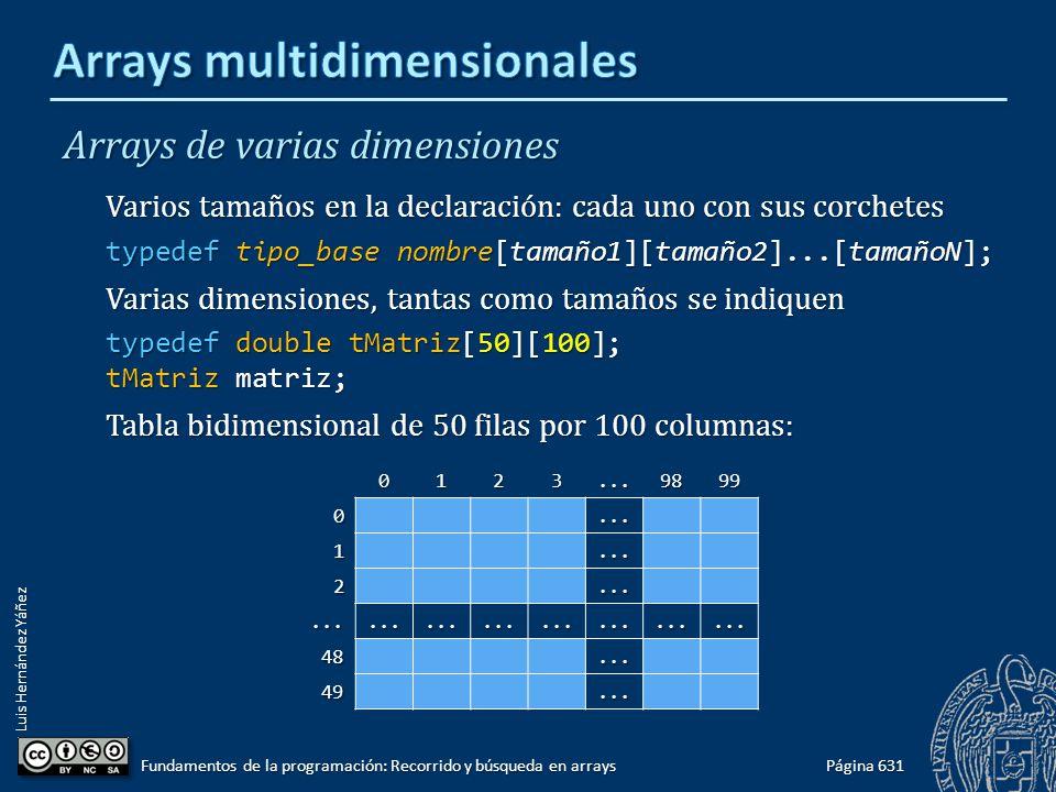 Luis Hernández Yáñez Arrays de varias dimensiones Varios tamaños en la declaración: cada uno con sus corchetes typedef tipo_base nombre[tamaño1][tamaño2]...[tamañoN]; Varias dimensiones, tantas como tamaños se indiquen typedef double tMatriz[50][100]; tMatriz matriz; Tabla bidimensional de 50 filas por 100 columnas: Página 631 Fundamentos de la programación: Recorrido y búsqueda en arrays 0123...98990...