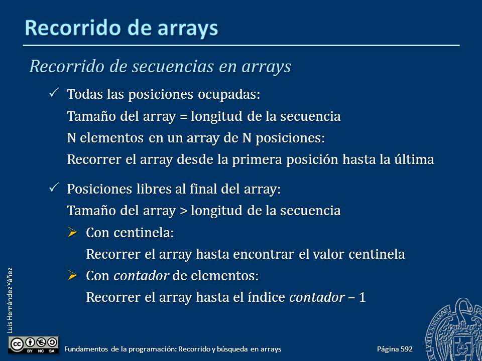 Luis Hernández Yáñez Recorrido de secuencias en arrays Todas las posiciones ocupadas: Todas las posiciones ocupadas: Tamaño del array = longitud de la