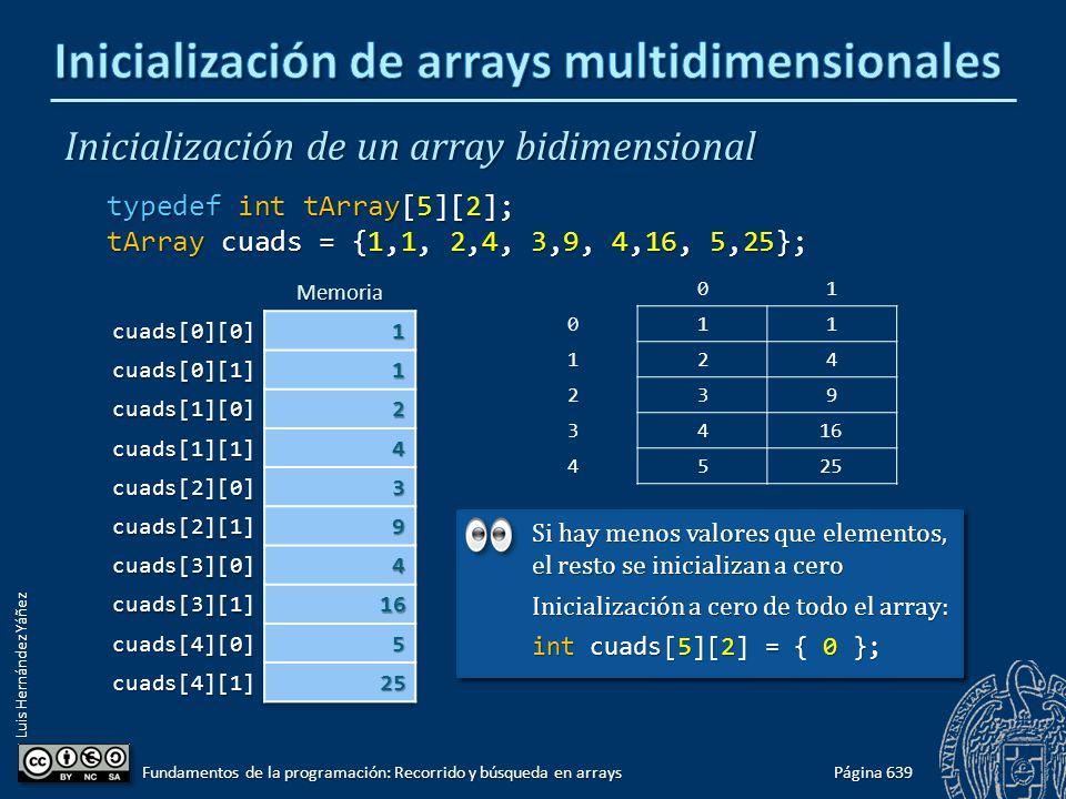 Luis Hernández Yáñez Inicialización de un array bidimensional typedef int tArray[5][2]; tArray cuads = {1,1, 2,4, 3,9, 4,16, 5,25}; Página 639 Fundamentos de la programación: Recorrido y búsqueda en arrays 01 011 124 239 3416 4525