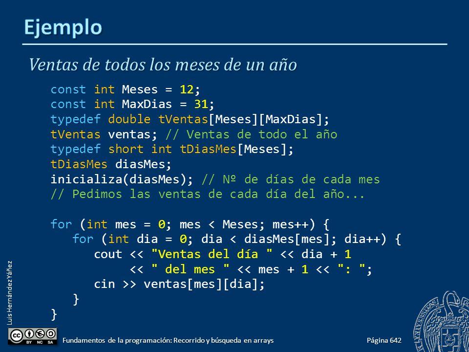 Luis Hernández Yáñez Ventas de todos los meses de un año Página 642 Fundamentos de la programación: Recorrido y búsqueda en arrays const int Meses = 1