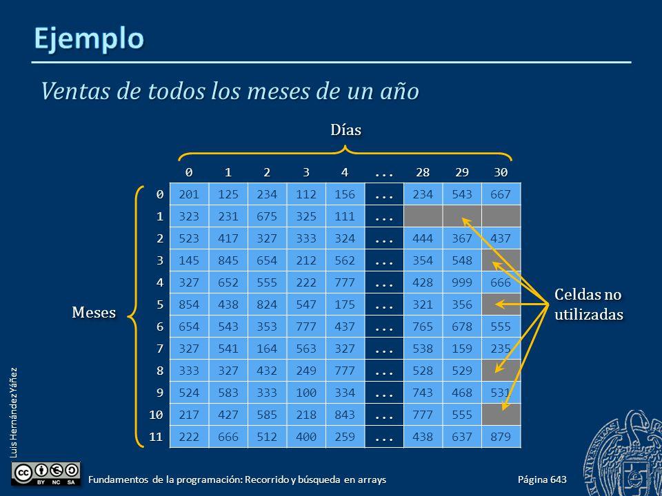 Luis Hernández Yáñez Ventas de todos los meses de un año Página 643 Fundamentos de la programación: Recorrido y búsqueda en arrays 01234...28293002011