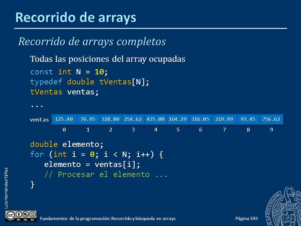 Luis Hernández Yáñez Recorrido de arrays completos Todas las posiciones del array ocupadas const int N = 10; typedef double tVentas[N]; tVentas ventas;...