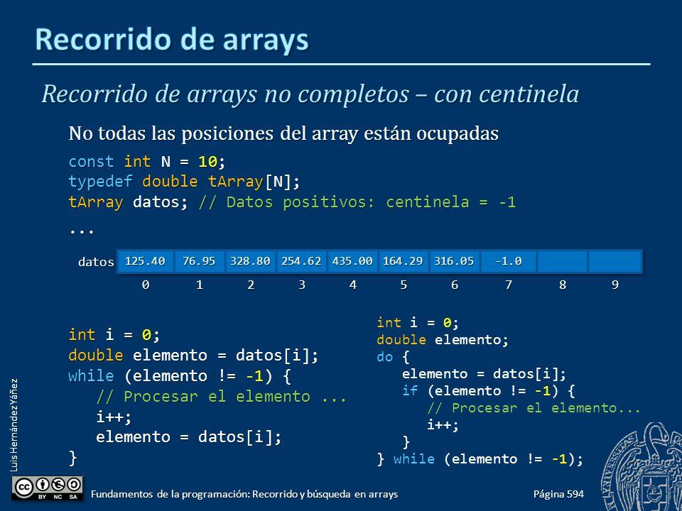 Luis Hernández Yáñez bool esta(char dato, const tVector2 v2) { int i = 0; int i = 0; bool encontrado = (dato == v2[0]); bool encontrado = (dato == v2[0]); while (!encontrado && (i < M - 1)) { while (!encontrado && (i < M - 1)) { i++; i++; encontrado = (dato == v2[i]); encontrado = (dato == v2[i]); } return encontrado; return encontrado;} bool vectorIncluido(const tVector1 v1, const tVector2 v2) { int i = 0; int i = 0; bool encontrado = esta(v1[0], v2); bool encontrado = esta(v1[0], v2); while (encontrado && (i < N - 1)) { while (encontrado && (i < N - 1)) { i++; i++; encontrado = esta(v1[i], v2); encontrado = esta(v1[i], v2); } return encontrado; return encontrado;} Página 625 Fundamentos de la programación: Recorrido y búsqueda en arrays