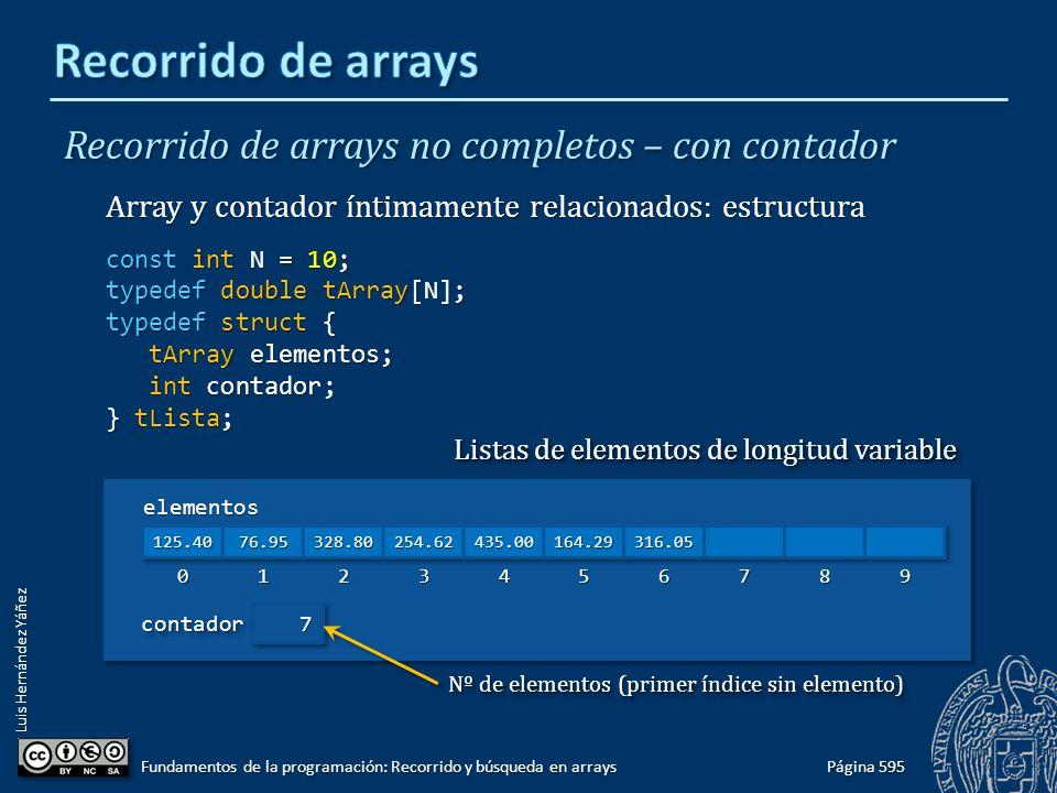 Luis Hernández Yáñez 77contadorcontador Recorrido de arrays no completos – con contador Array y contador íntimamente relacionados: estructura const int N = 10; typedef double tArray[N]; typedef struct { tArray elementos; tArray elementos; int contador; int contador; } tLista; Página 595 Fundamentos de la programación: Recorrido y búsqueda en arrays Nº de elementos (primer índice sin elemento) Listas de elementos de longitud variable