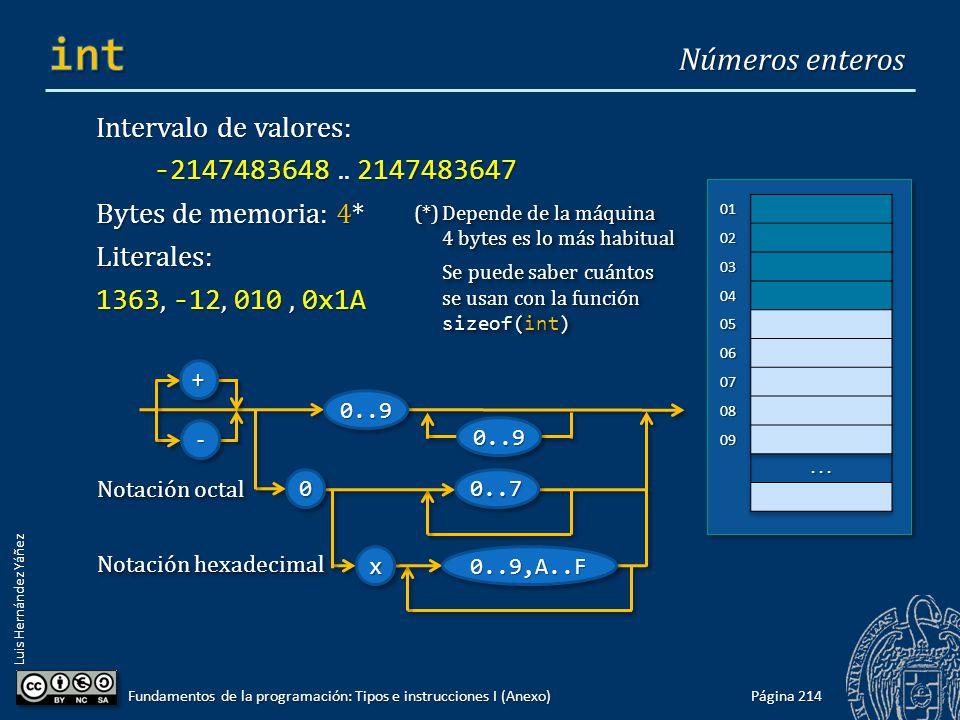 Luis Hernández Yáñez Intervalo de valores: -2147483648.. 2147483647 -2147483648.. 2147483647 Bytes de memoria: 4* Literales: 1363, -12, 010, 0x1A Pági