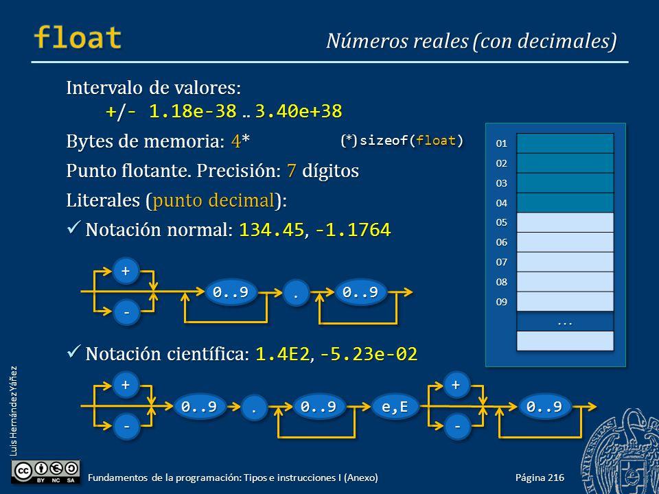 Luis Hernández Yáñez Intervalo de valores: + / - 1.18e-38.. 3.40e+38 Intervalo de valores: + / - 1.18e-38.. 3.40e+38 Bytes de memoria: 4* Punto flotan