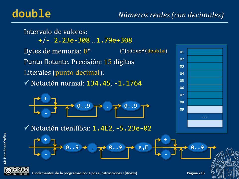 Luis Hernández Yáñez Intervalo de valores: + / - 2.23e-308.. 1.79e+308 Intervalo de valores: + / - 2.23e-308.. 1.79e+308 Bytes de memoria: 8* Punto fl