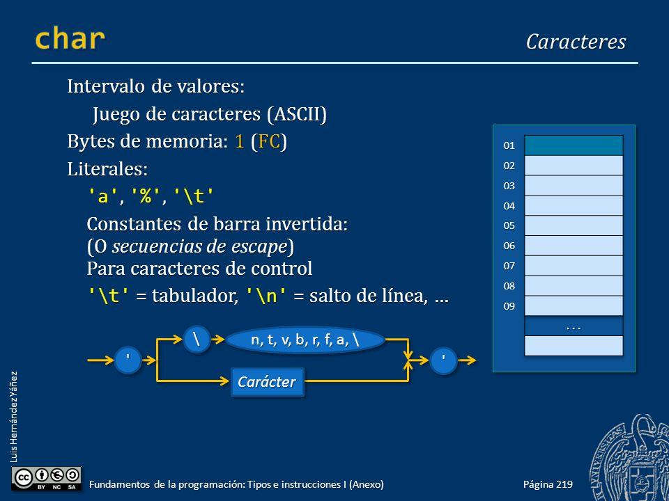 Luis Hernández Yáñez Intervalo de valores: Juego de caracteres (ASCII) Bytes de memoria: 1 (FC) Literales: 'a', '%', '\t' Constantes de barra invertid