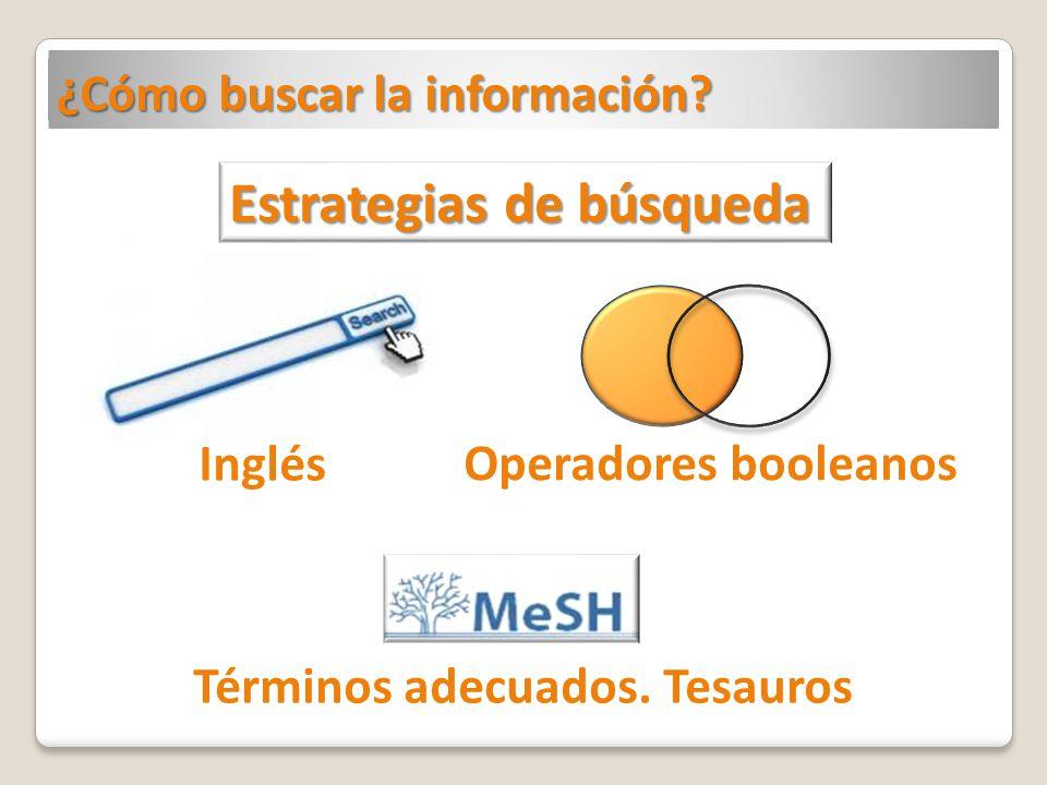 ¿Cómo buscar la información. Inglés Operadores booleanos Términos adecuados.