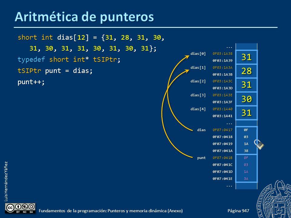 Luis Hernández Yáñez short int dias[12] = {31, 28, 31, 30, 31, 30, 31, 31, 30, 31, 30, 31}; 31, 30, 31, 31, 30, 31, 30, 31}; typedef short int* tSIPtr; tSIPtr punt = dias; punt++; Página 947 Fundamentos de la programación: Punteros y memoria dinámica (Anexo)...dias[0]0F03:1A38 0F03:1A39 dias[1]0F03:1A3A 0F03:1A3B dias[2]0F03:1A3C 0F03:1A3D dias[3]0F03:1A3E 0F03:1A3F dias[4]0F03:1A40 0F03:1A41...