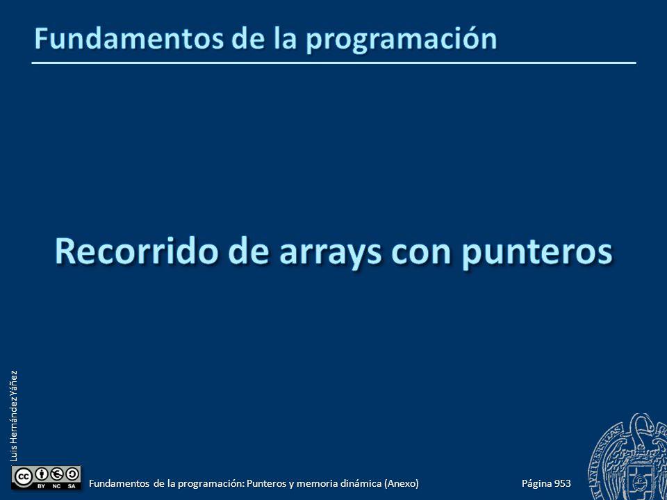 Luis Hernández Yáñez Página 953 Fundamentos de la programación: Punteros y memoria dinámica (Anexo)