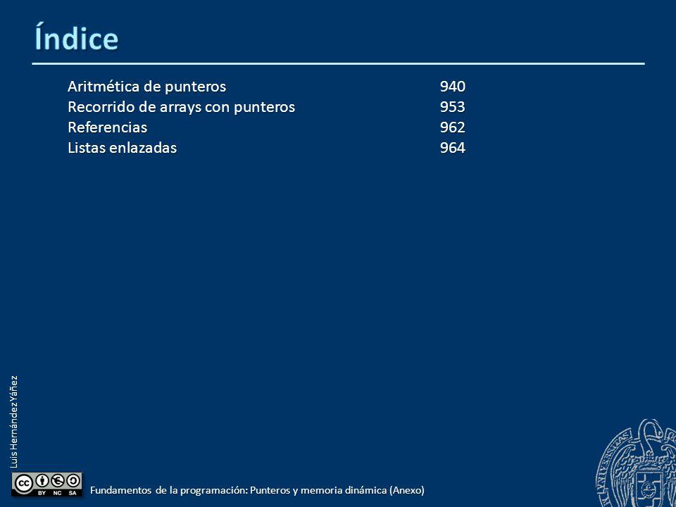 Luis Hernández Yáñez Fundamentos de la programación: Punteros y memoria dinámica (Anexo) Aritmética de punteros940 Recorrido de arrays con punteros953 Referencias962 Listas enlazadas964