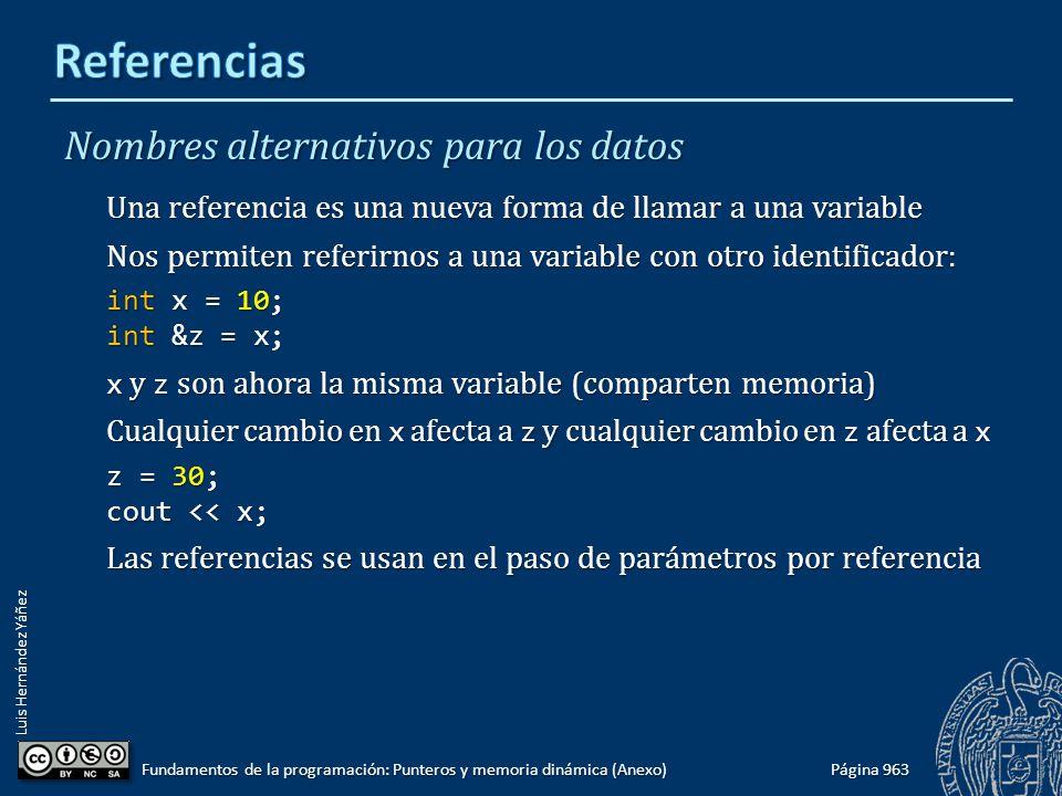 Luis Hernández Yáñez Nombres alternativos para los datos Una referencia es una nueva forma de llamar a una variable Nos permiten referirnos a una variable con otro identificador: int x = 10; int &z = x; x y z son ahora la misma variable (comparten memoria) Cualquier cambio en x afecta a z y cualquier cambio en z afecta a x z = 30; cout << x; Las referencias se usan en el paso de parámetros por referencia Página 963 Fundamentos de la programación: Punteros y memoria dinámica (Anexo)