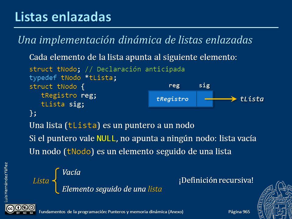 Luis Hernández Yáñez Página 965 Fundamentos de la programación: Punteros y memoria dinámica (Anexo) Una implementación dinámica de listas enlazadas Cada elemento de la lista apunta al siguiente elemento: struct tNodo; // Declaración anticipada typedef tNodo *tLista; struct tNodo { tRegistro reg; tRegistro reg; tLista sig; tLista sig;}; Una lista ( tLista ) es un puntero a un nodo Si el puntero vale NULL, no apunta a ningún nodo: lista vacía Un nodo ( tNodo ) es un elemento seguido de una lista tRegistro tListatListaregregsigsig Elemento seguido de una lista ListaVacía ¡Definición recursiva!