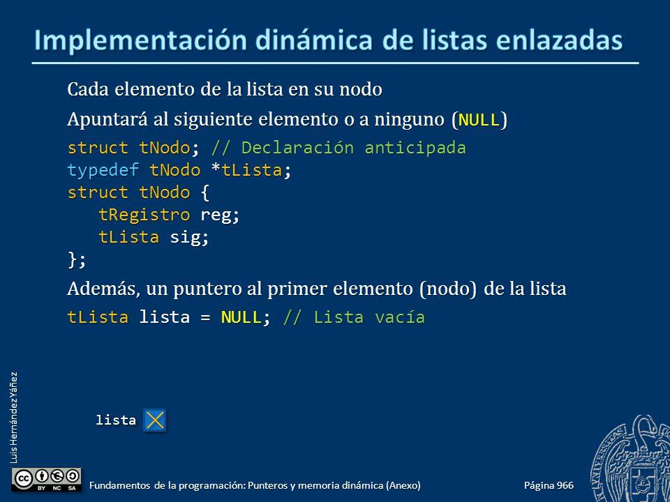 Luis Hernández Yáñez Página 966 Fundamentos de la programación: Punteros y memoria dinámica (Anexo) Cada elemento de la lista en su nodo Apuntará al siguiente elemento o a ninguno ( NULL ) struct tNodo; // Declaración anticipada typedef tNodo *tLista; struct tNodo { tRegistro reg; tRegistro reg; tLista sig; tLista sig;}; Además, un puntero al primer elemento (nodo) de la lista tLista lista = NULL; // Lista vacía listalista