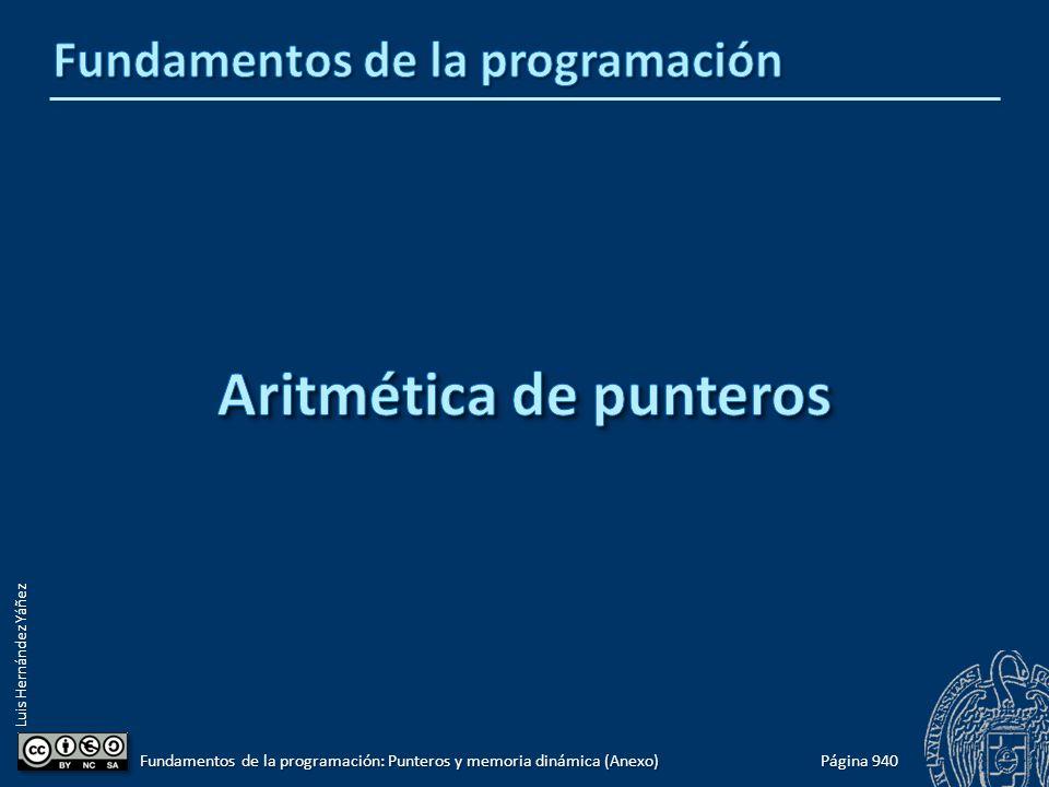 Luis Hernández Yáñez Página 940 Fundamentos de la programación: Punteros y memoria dinámica (Anexo)