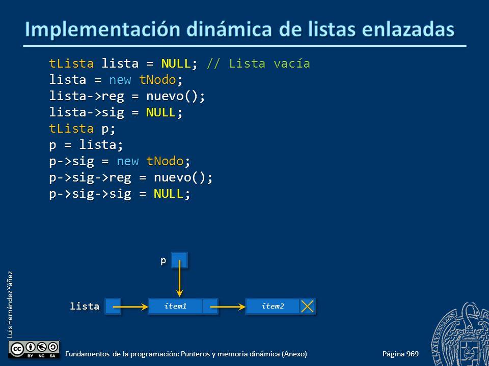 Luis Hernández Yáñez Página 969 Fundamentos de la programación: Punteros y memoria dinámica (Anexo) tLista lista = NULL; // Lista vacía lista = new tNodo; lista->reg = nuevo(); lista->sig = NULL; tLista p; p = lista; p->sig = new tNodo; p->sig->reg = nuevo(); p->sig->sig = NULL; listalista ítem1 pp ítem2