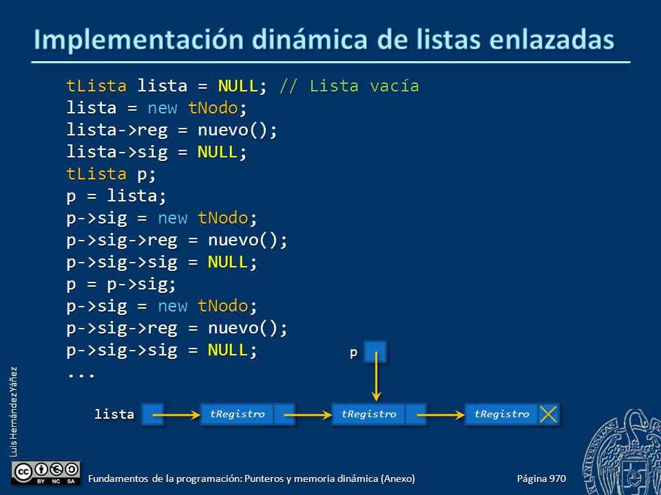 Luis Hernández Yáñez Página 970 Fundamentos de la programación: Punteros y memoria dinámica (Anexo) tLista lista = NULL; // Lista vacía lista = new tNodo; lista->reg = nuevo(); lista->sig = NULL; tLista p; p = lista; p->sig = new tNodo; p->sig->reg = nuevo(); p->sig->sig = NULL; p = p->sig; p->sig = new tNodo; p->sig->reg = nuevo(); p->sig->sig = NULL;...