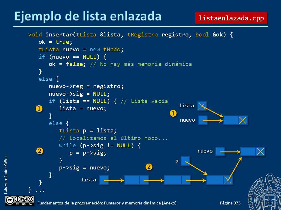 Luis Hernández Yáñez Página 973 Fundamentos de la programación: Punteros y memoria dinámica (Anexo) void insertar(tLista &lista, tRegistro registro, bool &ok) { ok = true; ok = true; tLista nuevo = new tNodo; tLista nuevo = new tNodo; if (nuevo == NULL) { if (nuevo == NULL) { ok = false; // No hay más memoria dinámica ok = false; // No hay más memoria dinámica } else { else { nuevo->reg = registro; nuevo->reg = registro; nuevo->sig = NULL; nuevo->sig = NULL; if (lista == NULL) { // Lista vacía if (lista == NULL) { // Lista vacía lista = nuevo; lista = nuevo; } else { else { tLista p = lista; tLista p = lista; // Localizamos el último nodo...