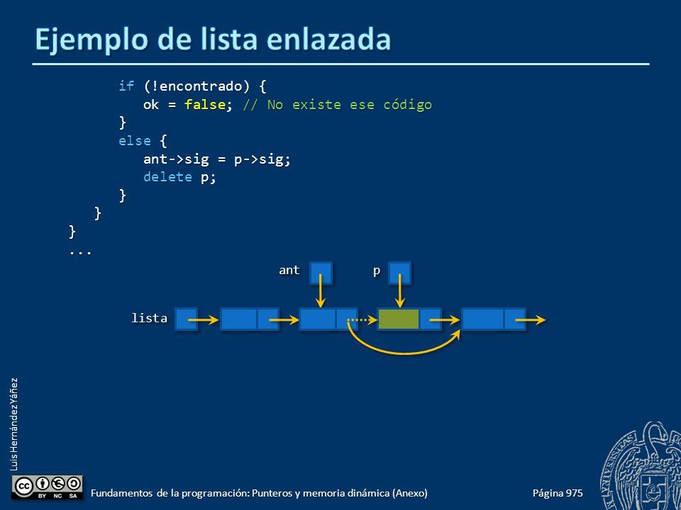 Luis Hernández Yáñez Página 975 Fundamentos de la programación: Punteros y memoria dinámica (Anexo) if (!encontrado) { if (!encontrado) { ok = false; // No existe ese código ok = false; // No existe ese código } else { else { ant->sig = p->sig; ant->sig = p->sig; delete p; delete p; } }}...