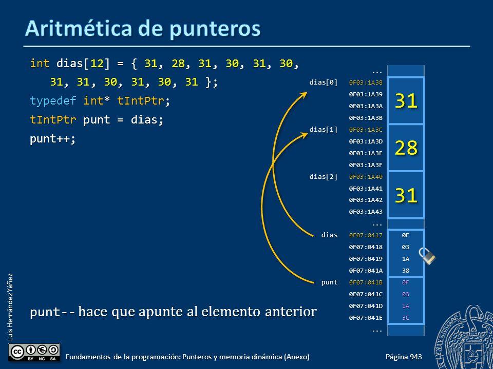 Luis Hernández Yáñez int dias[12] = { 31, 28, 31, 30, 31, 30, 31, 31, 30, 31, 30, 31 }; 31, 31, 30, 31, 30, 31 }; typedef int* tIntPtr; tIntPtr punt = dias; punt++; punt-- hace que apunte al elemento anterior Página 943 Fundamentos de la programación: Punteros y memoria dinámica (Anexo)...dias[0]0F03:1A38 0F03:1A39 0F03:1A3A 0F03:1A3B dias[1]0F03:1A3C 0F03:1A3D 0F03:1A3E 0F03:1A3F dias[2]0F03:1A40 0F03:1A41 0F03:1A42 0F03:1A43...