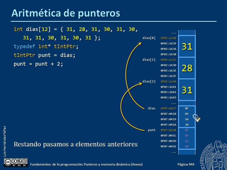 Luis Hernández Yáñez int dias[12] = { 31, 28, 31, 30, 31, 30, 31, 31, 30, 31, 30, 31 }; 31, 31, 30, 31, 30, 31 }; typedef int* tIntPtr; tIntPtr punt = dias; punt = punt + 2; Restando pasamos a elementos anteriores Página 944 Fundamentos de la programación: Punteros y memoria dinámica (Anexo)...dias[0]0F03:1A38 0F03:1A39 0F03:1A3A 0F03:1A3B dias[1]0F03:1A3C 0F03:1A3D 0F03:1A3E 0F03:1A3F dias[2]0F03:1A40 0F03:1A41 0F03:1A42 0F03:1A43...