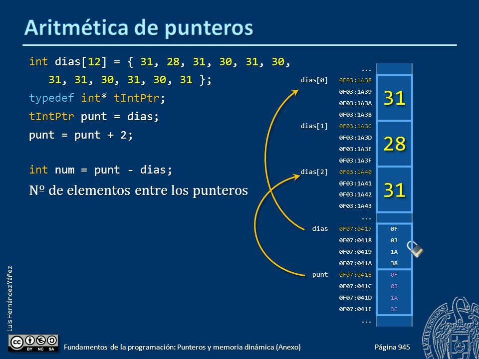 Luis Hernández Yáñez int dias[12] = { 31, 28, 31, 30, 31, 30, 31, 31, 30, 31, 30, 31 }; 31, 31, 30, 31, 30, 31 }; typedef int* tIntPtr; tIntPtr punt = dias; punt = punt + 2; int num = punt - dias; Nº de elementos entre los punteros Página 945 Fundamentos de la programación: Punteros y memoria dinámica (Anexo)...dias[0]0F03:1A38 0F03:1A39 0F03:1A3A 0F03:1A3B dias[1]0F03:1A3C 0F03:1A3D 0F03:1A3E 0F03:1A3F dias[2]0F03:1A40 0F03:1A41 0F03:1A42 0F03:1A43...